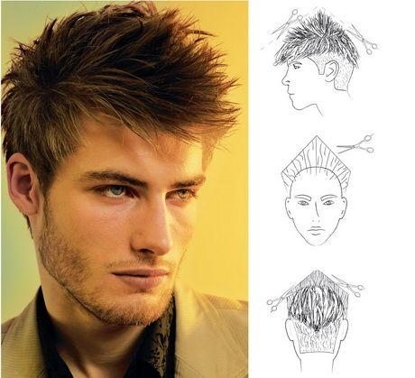 Cortes de cabelo liso masculino