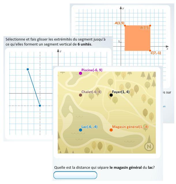Dans l'activité Résoudre des problèmes simples dans un plan cartésien, les élèves font de la résolution de problèmes, entre autres en trouvant entre autres la longueur d'un côté de figure manquant, en calculant le périmètre d'un rectangle et en calculant la distance entre un endroit donné et le lac le plus près.