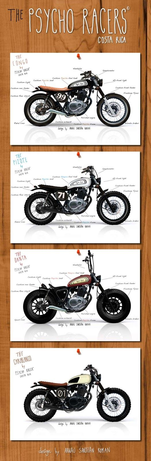 Development of a custom motorcycles family for the central america market, using the base of the Suzuki GN 125 & 250 cc