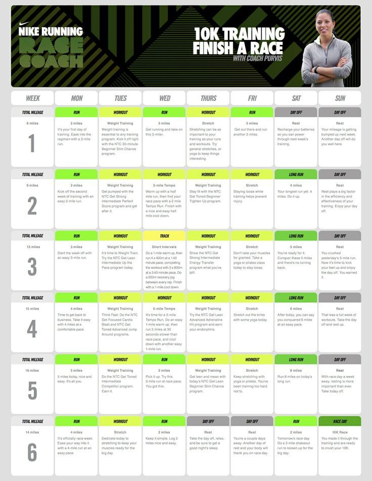 Doing this 10K training schedule is geared toward beginner runners who prefer to run their first 10K. http://www.training-for-a-half-marathon.net/10k-training-schedule.html