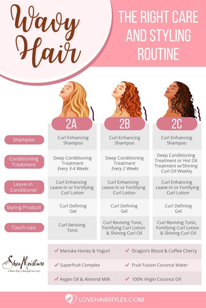 Best Styling Tips And Products To Take Care Of 2a 2b 2c Hair Wavy Hair Care 2c Hair Hair Routines
