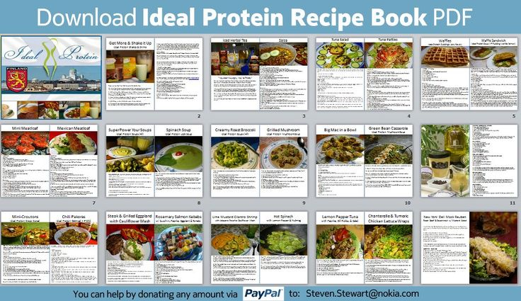 Ideal Protein recipes