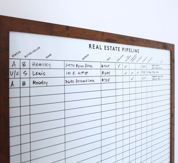 Attention Realtors Dry Erase Board For Real Estate Agents Etsy Real Estate Office Real Estate Agent Real Estate Investing