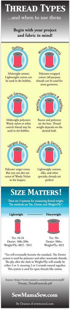 How to Choose Your Thread (via http://Bloglovin.com )