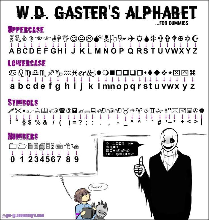 W.d. gaster's alphabet!