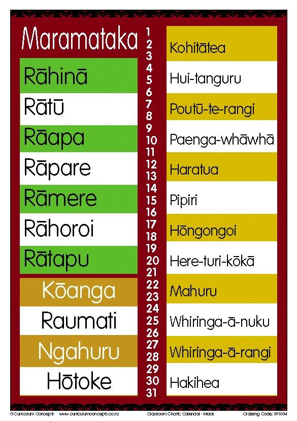 Calendar Maori Chart | Te Reo Maori Resources