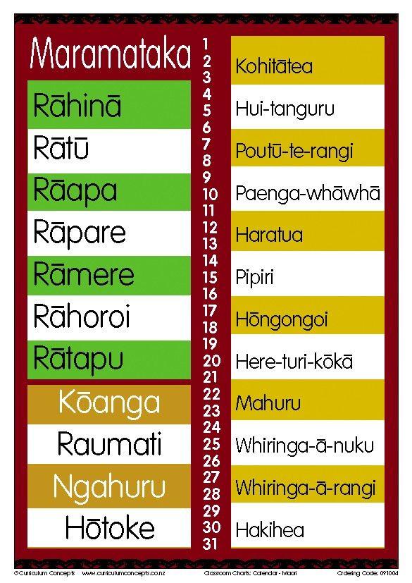 Calendar Maori Chart | Te Reo Maori Resources                              …