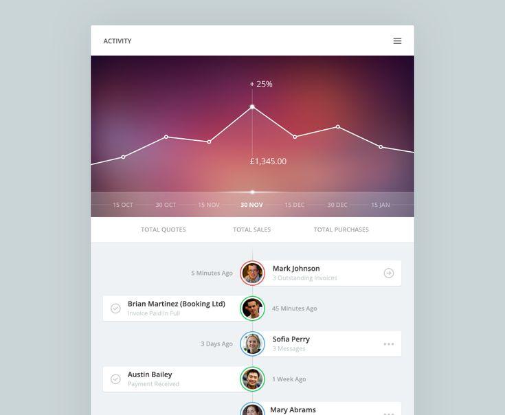 ActivityFollow:Twitter|Facebook|Pinterest|Behance