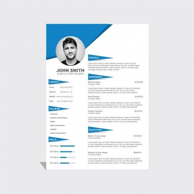 Corporate Curriculum Vitae Curriculum Vitae Resume Design Template Curriculum Vitae Template