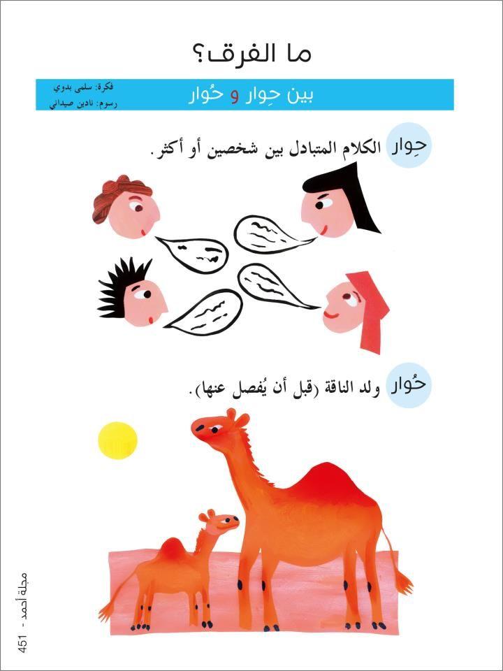 Pin By Dar Al Hadaek Arabic Stories On Arabic Educators Resources Disney Characters Character Disney Princess