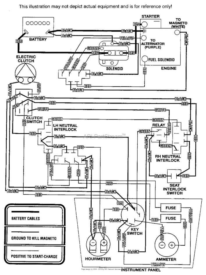 16 Hp Briggs And Stratton Vanguard Wiring Diagram