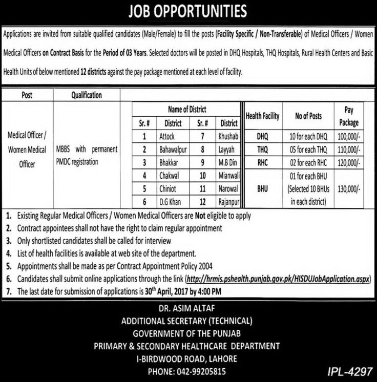 Best Pakistan Jobs Board Images On   Board Pakistan
