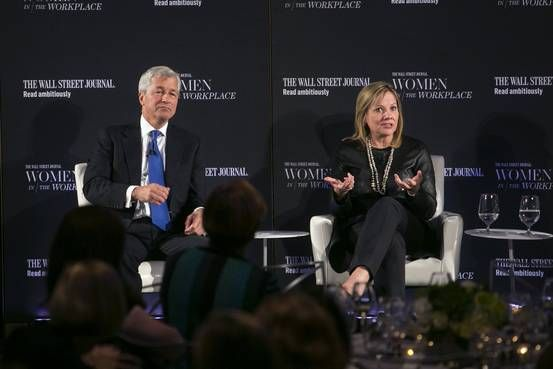 General Motors' Mary Barra and JPMorgan's James Dimon shared stories from their own careers and talked frankly about how things work in their own businesses at a Women in the Workplace event WSJ - Costco shares should continue to suffer under the weight of competition from Amazon.com and others. - WSJ - Curated by: John McLaughlin, Master Day Trading Coach - https://www.linkedin.com/in/daytradingcoach   http://www.DayTradersWin.com  https://www.facebook.com/DayTradingStocks.