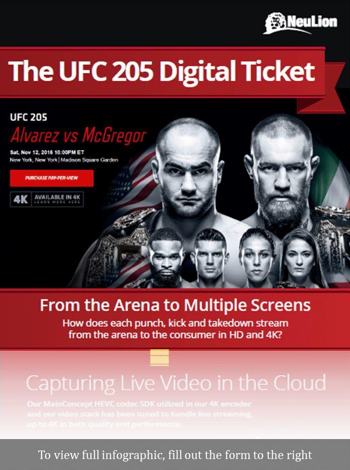 The UFC 205 Digital Ticket.