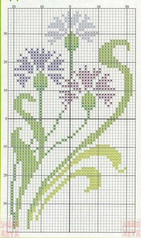 Wildflower Bachelor Button cross stitch.