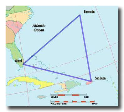 Determining the area of a triangle