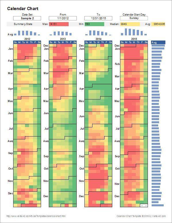 15 Juicy Kanban Board Templates For Excel Free Tipsographic Data Visualization Data Vizualisation Heat Map