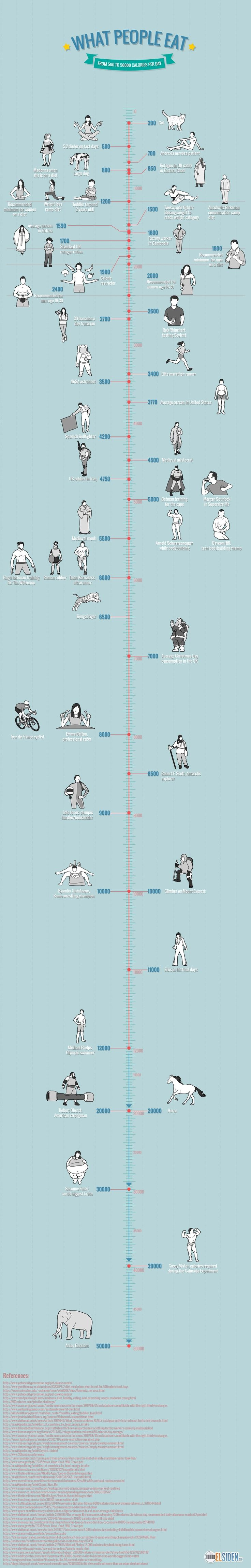 382 best InfoGrafix images on Pinterest | Info graphics, Charts and ...