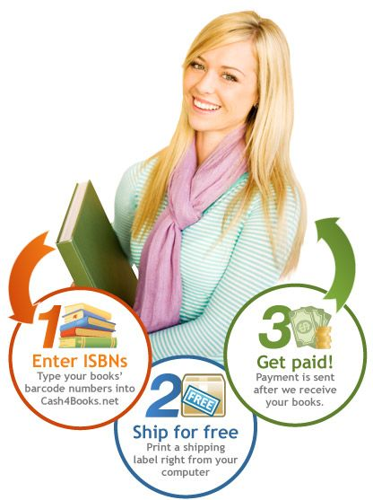 1. Enter ISBNs - 2. Ship for free - 3. Get paid cash! cash4books.net. Sell old textbooks that you'll never use again!