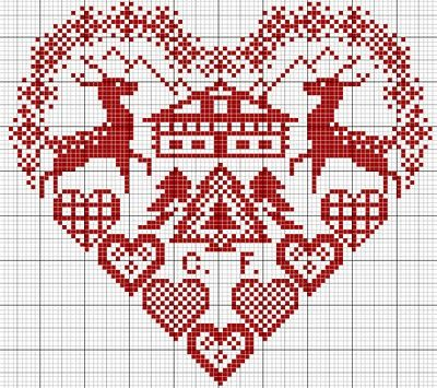 Cross stitch pattern - not too keen on the house in the centre, but was thinking I could adapt to include our surname.