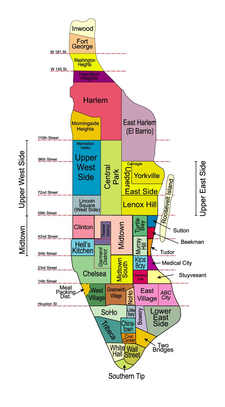 Neighborhoods -take a photo with your camera and use this map as a little guide for your trip to better understand the layout of the different neighborhoods in Manhattan.