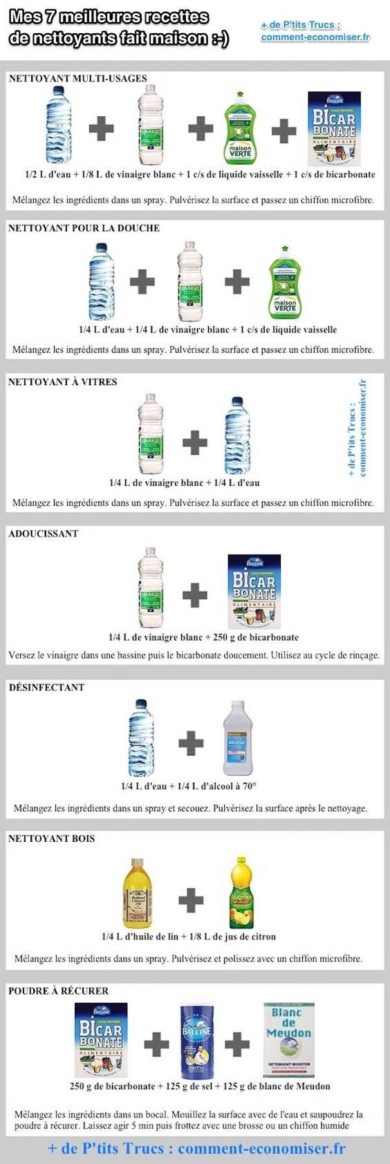 Les 7 meilleures recettes de nettoyants fait maison