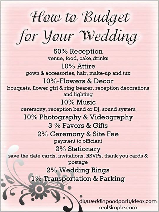 Here are some great guidelines for your wedding budget! http://diyweddingandpartyideas.com/2014/03/17/budget-wedding-guidelines/