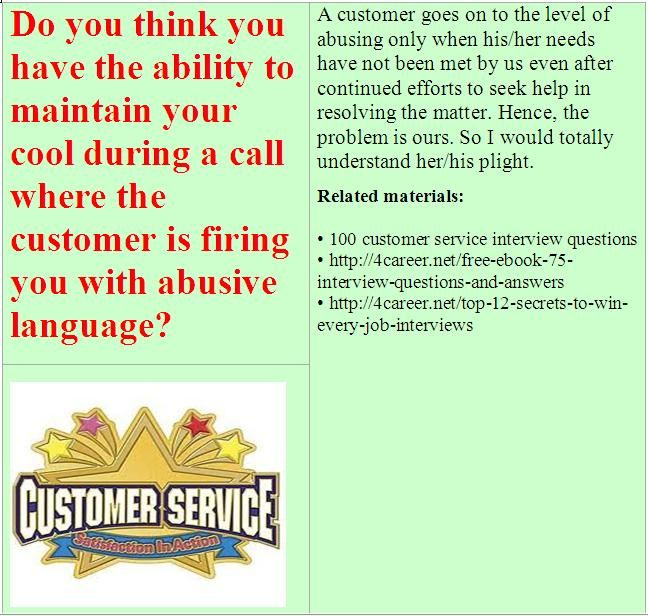 15 best images about Customer service behavioral interview ...