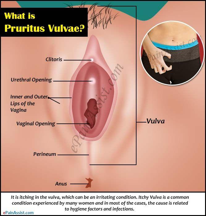 urethra postpartum pressure cathether clit from