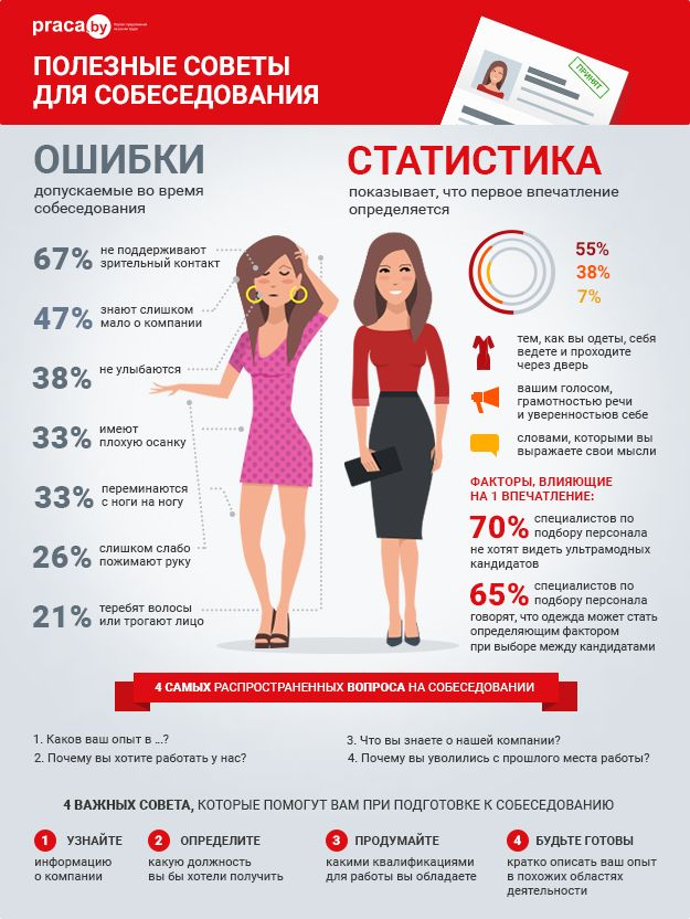 Ideal_infographics_07