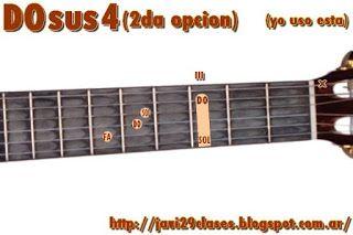 Guitarra: Acordes suspendidos en cuarta (sus4) Clases simples de Guitarra y Piano
