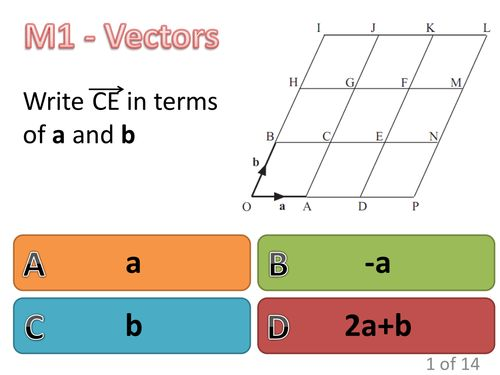 Maths Vectors starter plenary powerpoint