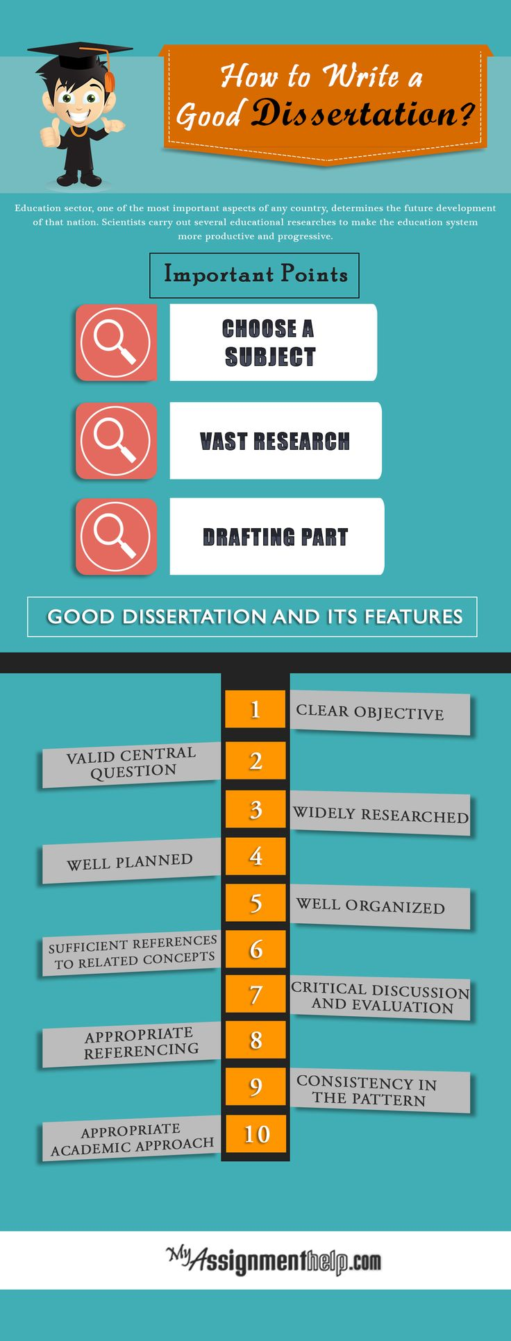how to write dissertation results