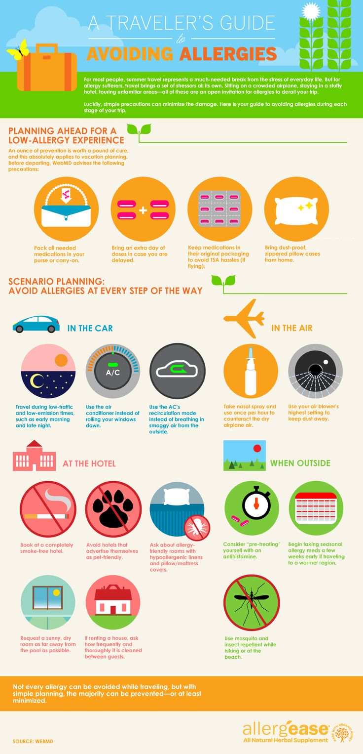 Know how to avoid allergies when traveling.