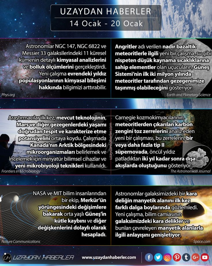 14 Ocak  20 Ocak | Uzaydan Haberler