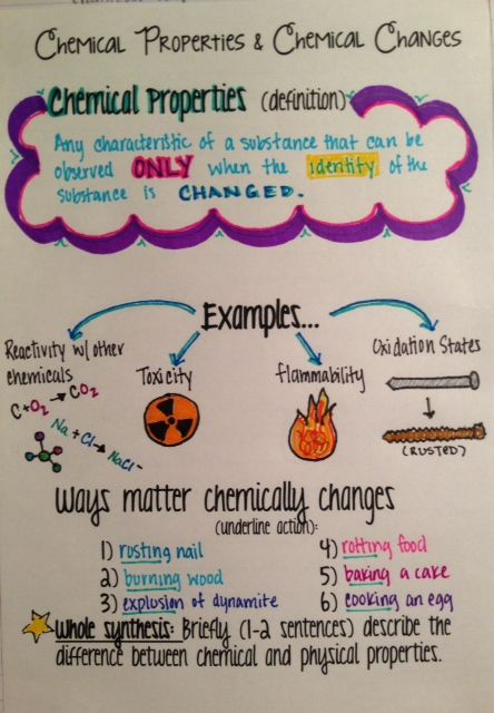 Chemical properties & changes notes visual