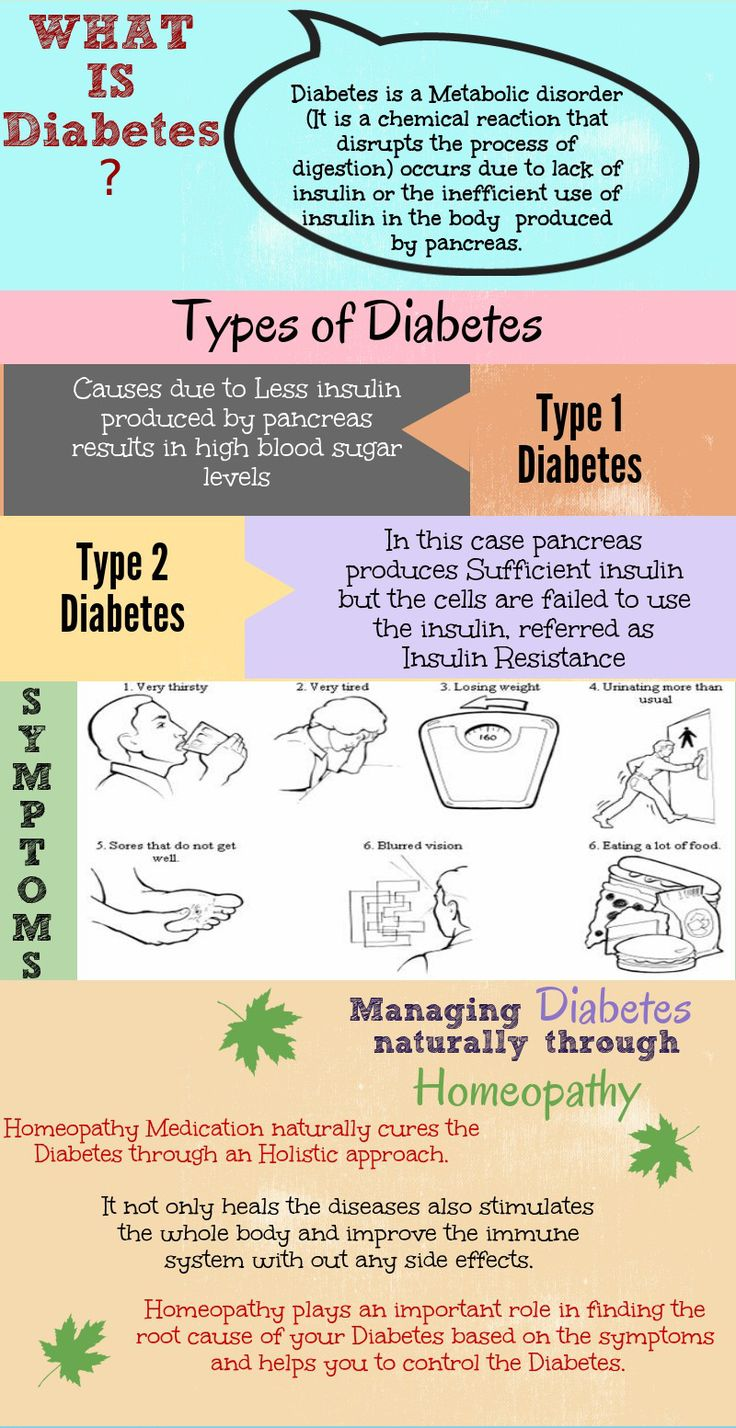 Diabetes is a chronic condition and is usually diagnosed with high blood glucose levels in the blood. Insulin is the most important hormone and in response to insulin cells absorb glucose fromthe blood. Diabetesoccursdue toa deficiencyofinsulin, which results in the failure of glucose metabolism. Homeopathy treatment for diabetes is the effective way to obtain the normal blood sugar levels without any fluctuations.