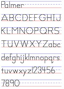 new writing styles Find and save ideas about lettering styles on pinterest extra to inspire any new layouts you may milan i love the color & writing style of the.