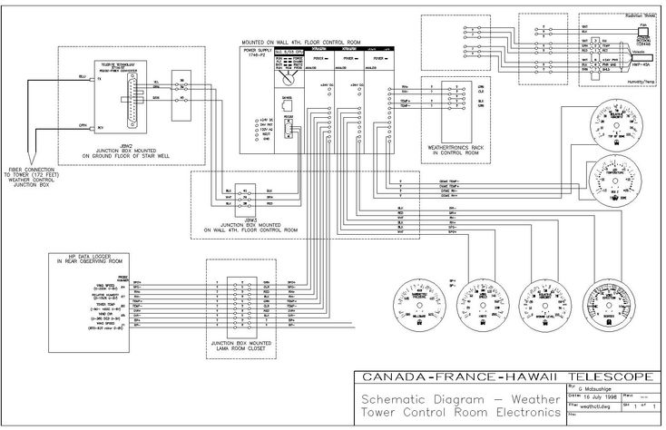Awesome Motor Starter Wiring Diagram Images Within Allen