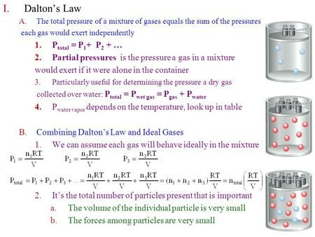 19 best text books physiotherapy sport injury images on idaltons law ae total pressure of a mixture of gases equals the fandeluxe Images