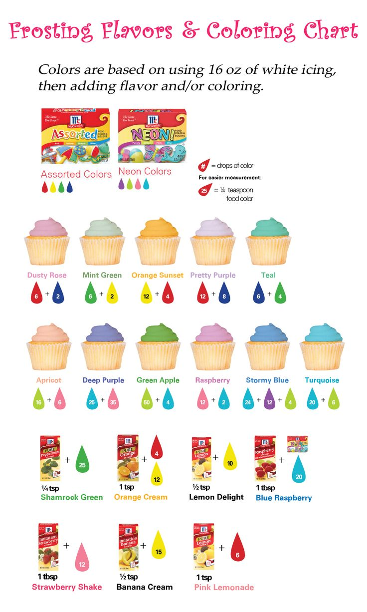 How to create unique frosting flavors and colors. Found on the McCormick website: www.mccormick.com/Food-Coloring-Guide