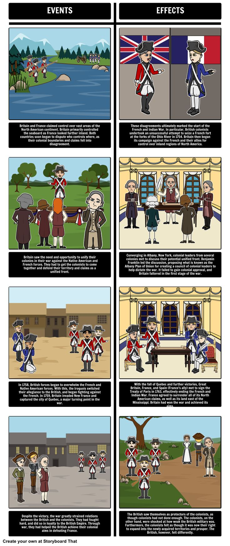 Causes Revolutionary War Kids Activities