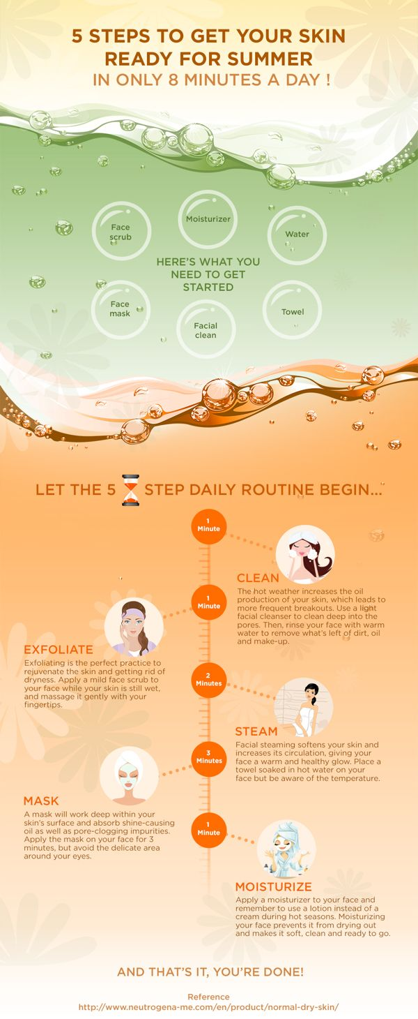 Summer skin care tips from Neutrogena in a beautiful infographic format! Click and read now to prepare yourself for the summers!
