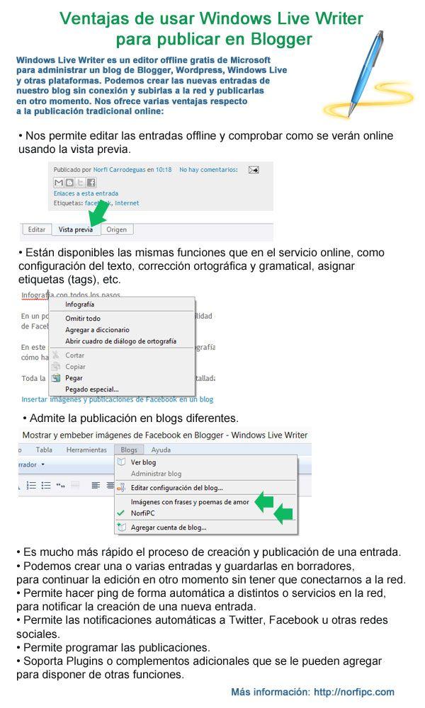 Infografía que muestra las ventajas de usar el programa de Microsoft Windows Live Writer, para crear entradas de un blog de Blogger offline en la PC y publicarlas al conectarnos a la red.