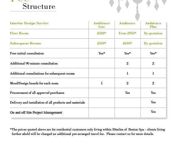 Interior Designer Fees Interior Design Secrets Interior Design