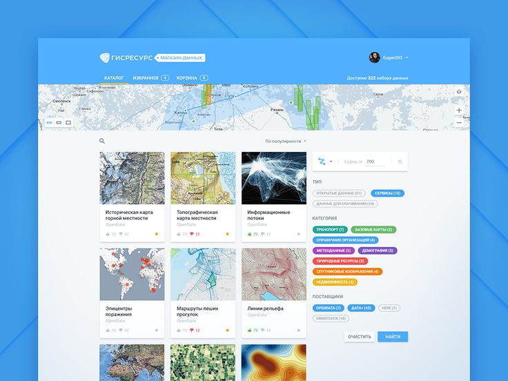 Gisresource datamarket : Material version