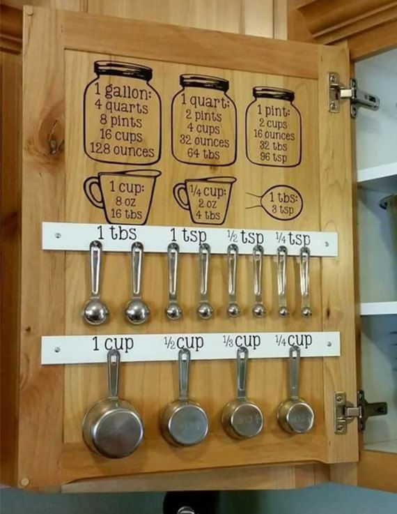 1000 ideas about measuring cup storage on pinterest for Kitchen colors with white cabinets with letter sticker