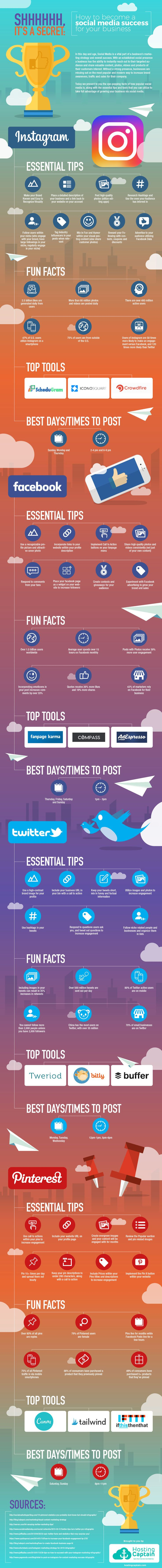 Social Media Tips & Tools #infographic Curated From 10 Articles By 8  Distinct Sources Like