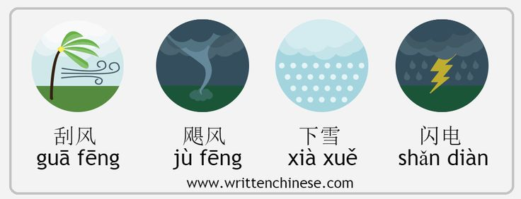 Learn weather, temperature and seasonal vocabulary and phrases so that you can ask about, complain and praise the weather in Chinese.