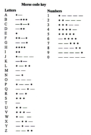 24 best Morse code images on Pinterest Lyrics, Beading and Fun facts - sample morse code chart